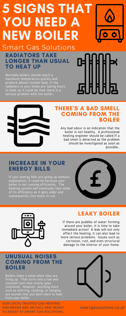 Top 5 signs you boiler may need replaced